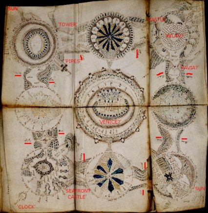 nine-rosette-annotated codex