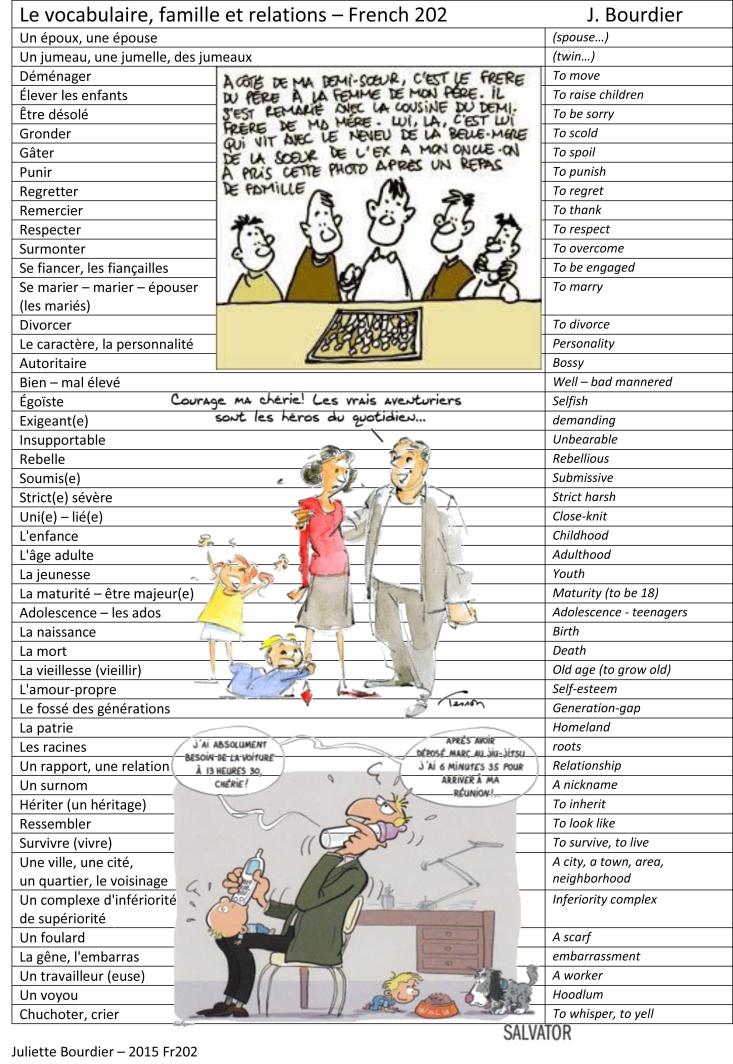 Leçon 6 vocabulaire famille-1