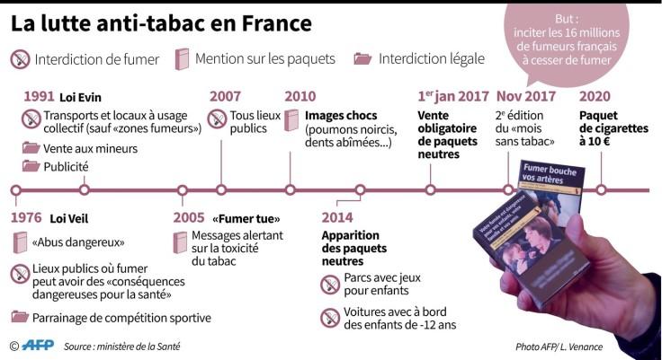 lutte-tabac-France_1_1398_763