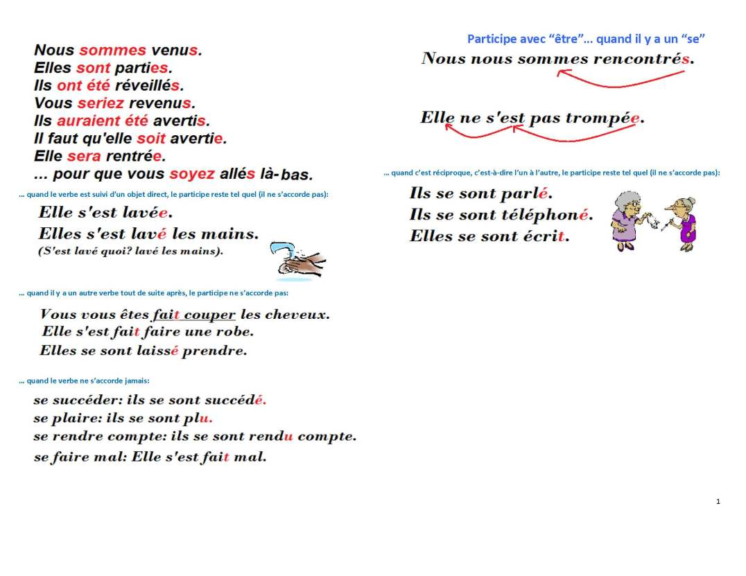 French grammar review Final_Page_4