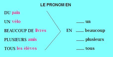 pronom4