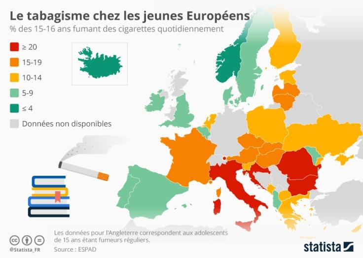 chartoftheday_6521_le_tabagisme_chez_les_jeunes_europeens_n